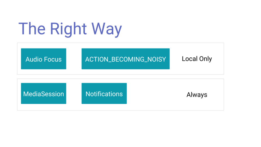The Right Way Audio Focus ACTION_BECOMING_NOISY...