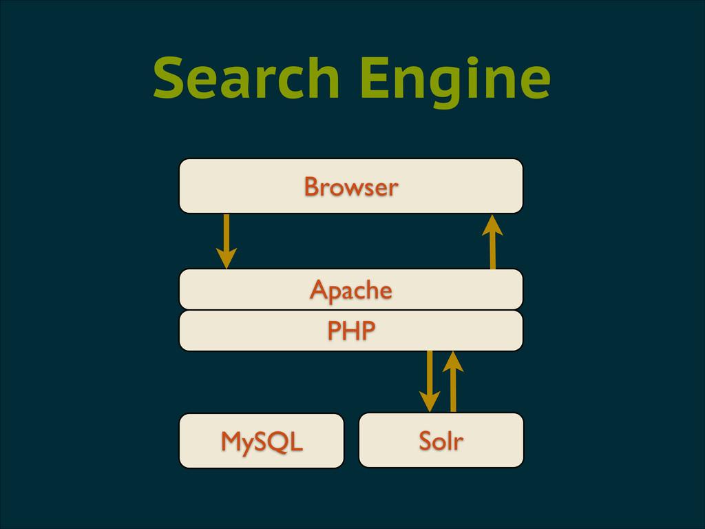 Browser Apache Search Engine MySQL PHP Solr