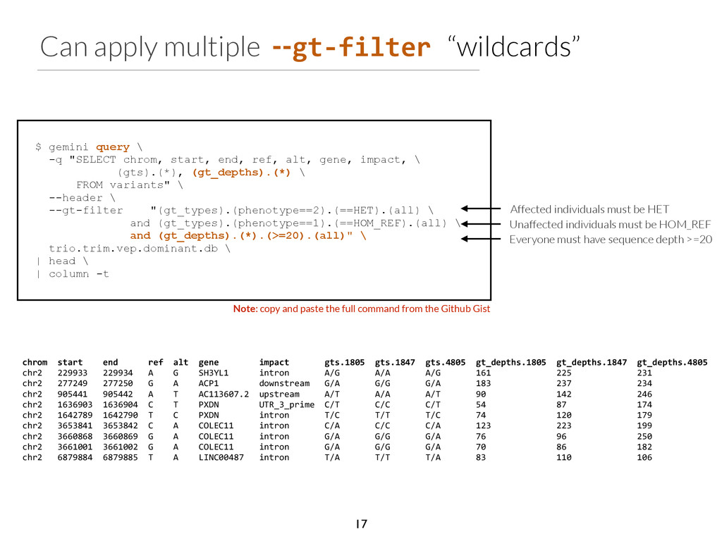 Can apply multiple --gt-­‐filter	