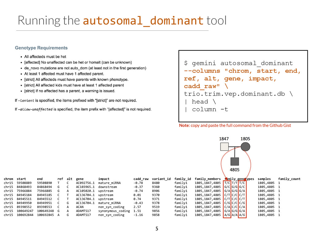 Running the autosomal_dominant tool $ gemini au...