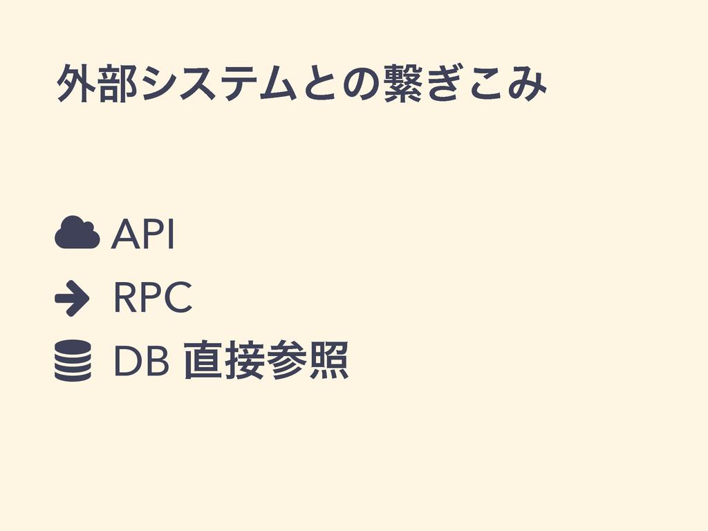 ֎෦γεςϜͱͷܨ͗͜Έ $ API % RPC  DB র