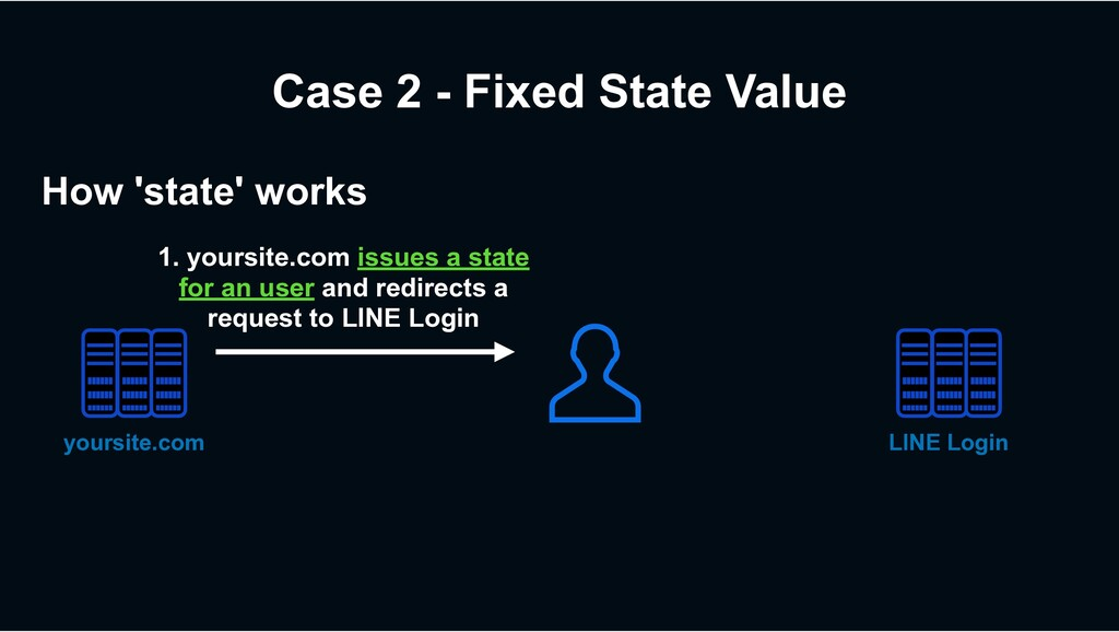 Case 2 - Fixed State Value LINE Login yoursite....