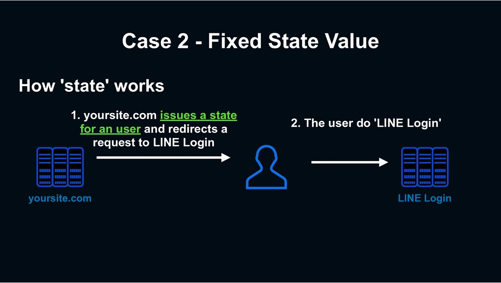 Case 2 - Fixed State Value 2. The user do 'LINE...