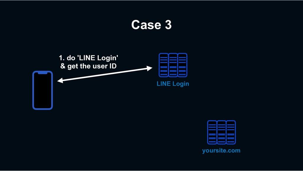 Case 3 LINE Login yoursite.com 1. do 'LINE Logi...