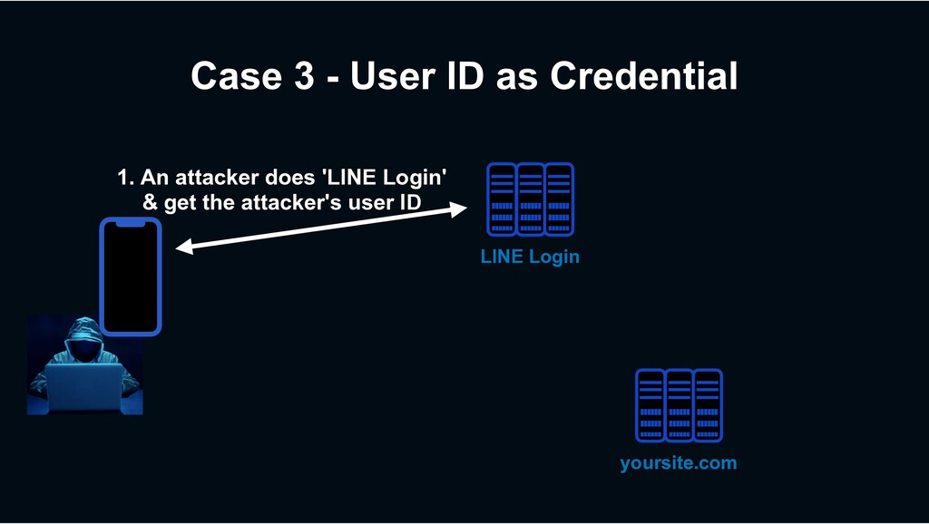 Case 3 - User ID as Credential 1. An attacker d...