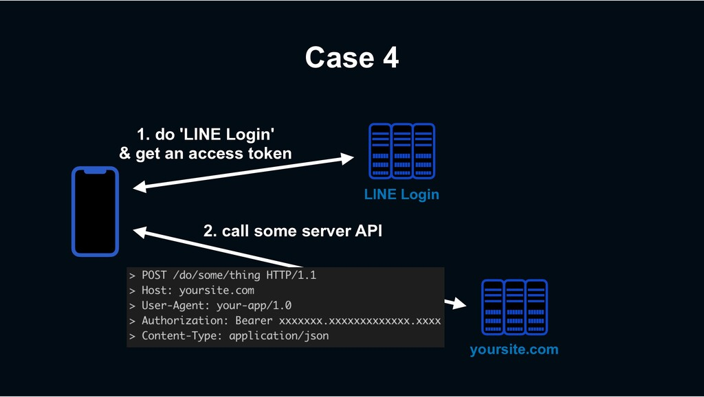 Case 4 2. call some server API 1. do 'LINE Logi...