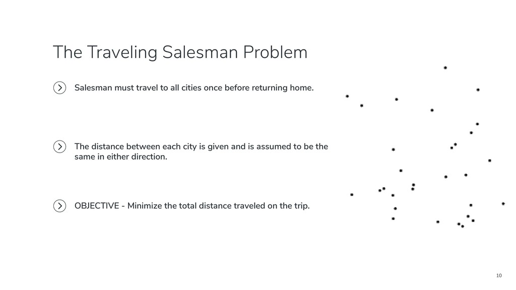 10 The Traveling Salesman Problem Salesman must...