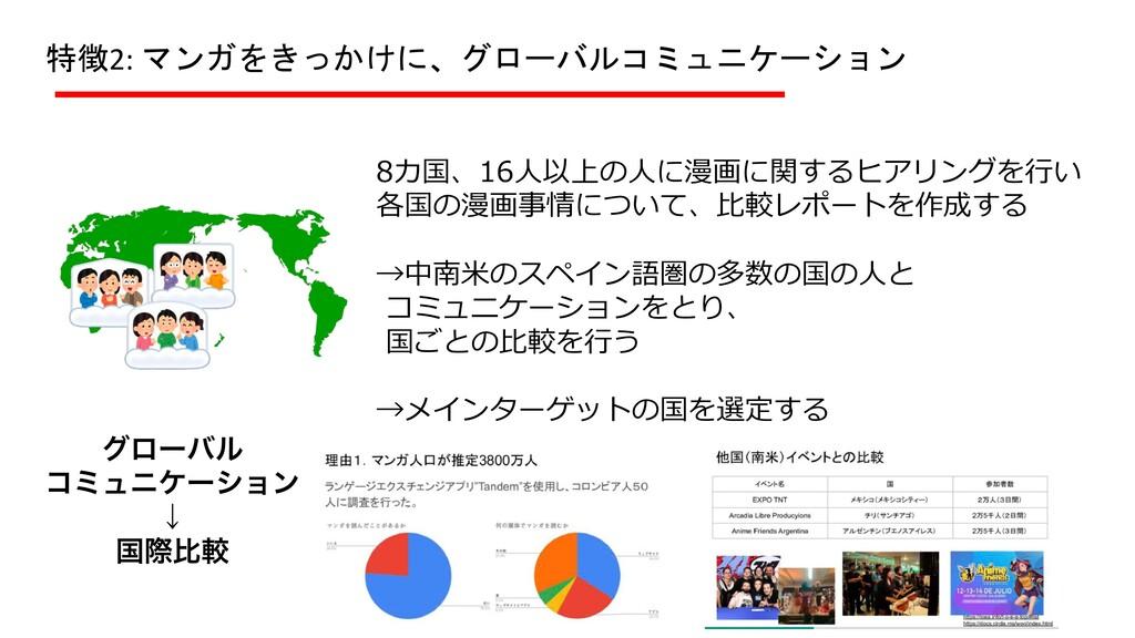 特徴2: マンガをきっかけに、グローバルコミュニケーション 8カ国、16⼈以上の⼈に漫画に関す...