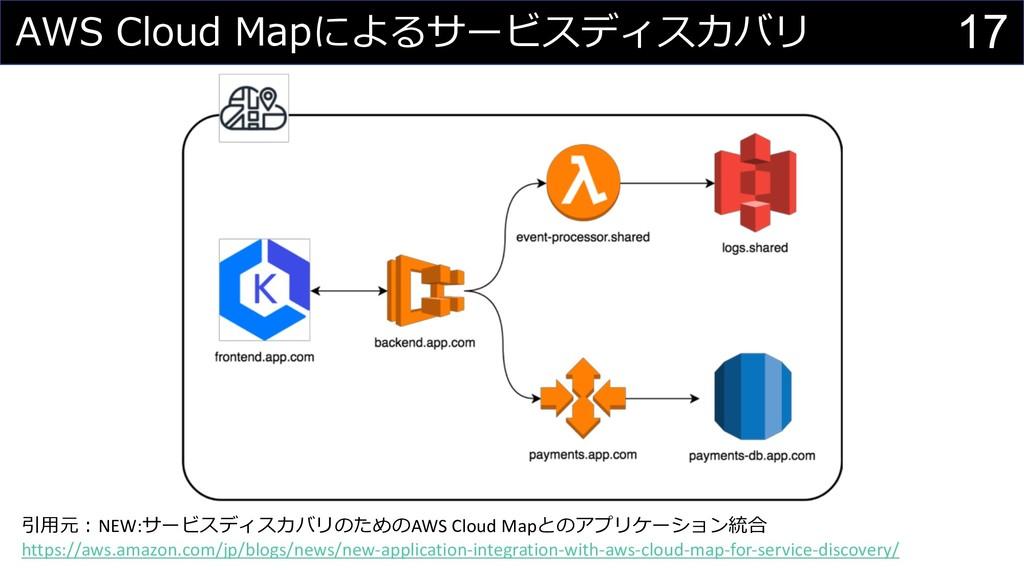 17 C NEW: AWS Cloud Map A https://aws.amazon.co...