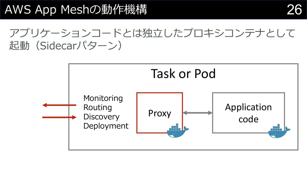 26 R Proxy Application code Task or Pod D MAD S