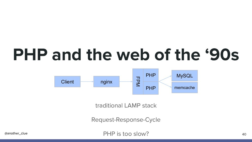 @another_clue PHP and the web of the '90s tradi...