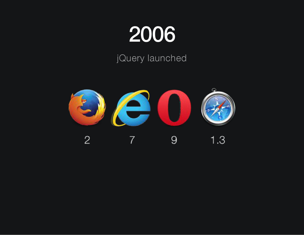2006 jQuery launched