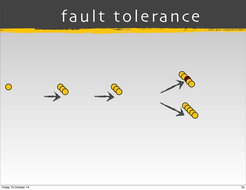 fault tolerance 18 Friday 10 October 14