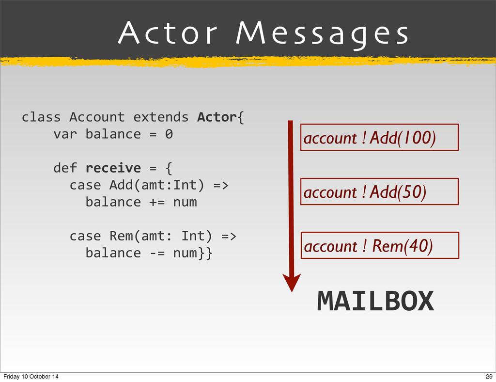 class Account extends Actor{   ...