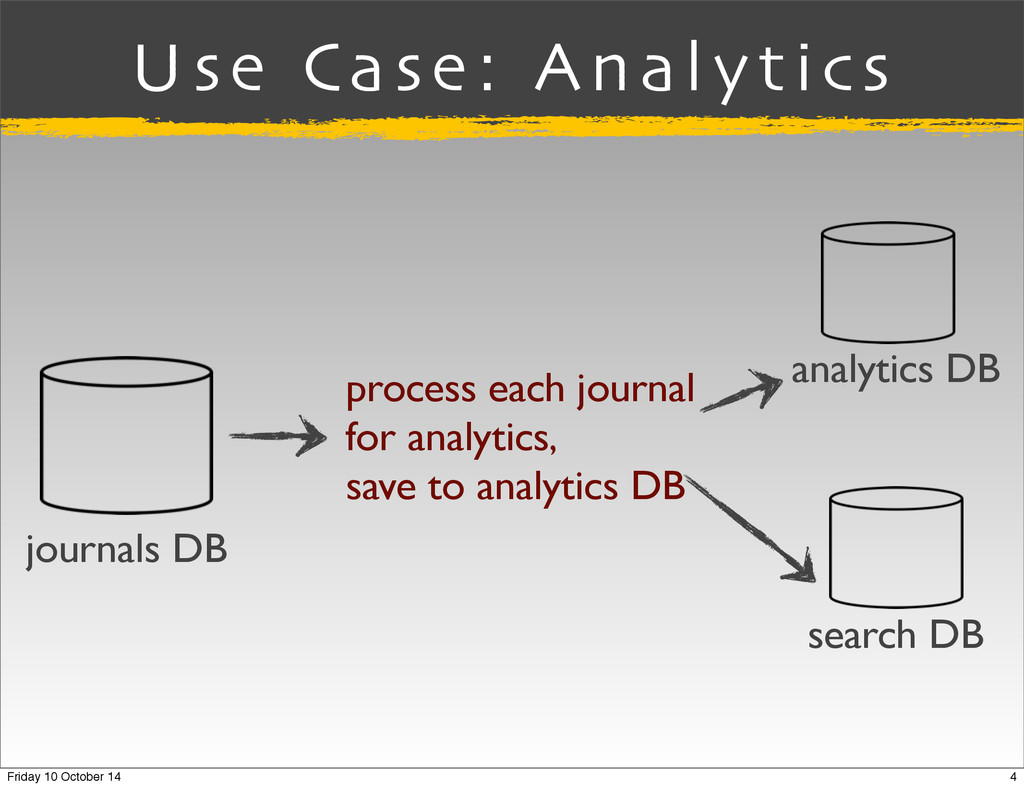 journals DB process each journal for analytics,...