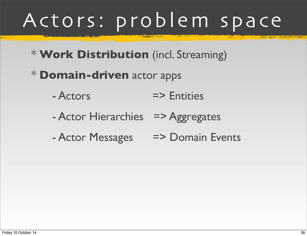 * Work Distribution (incl. Streaming) * Domain-...