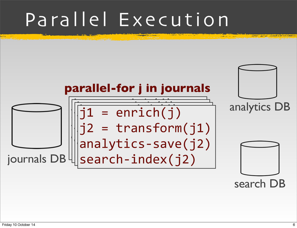 parallel-for j in journals search DB analytics ...