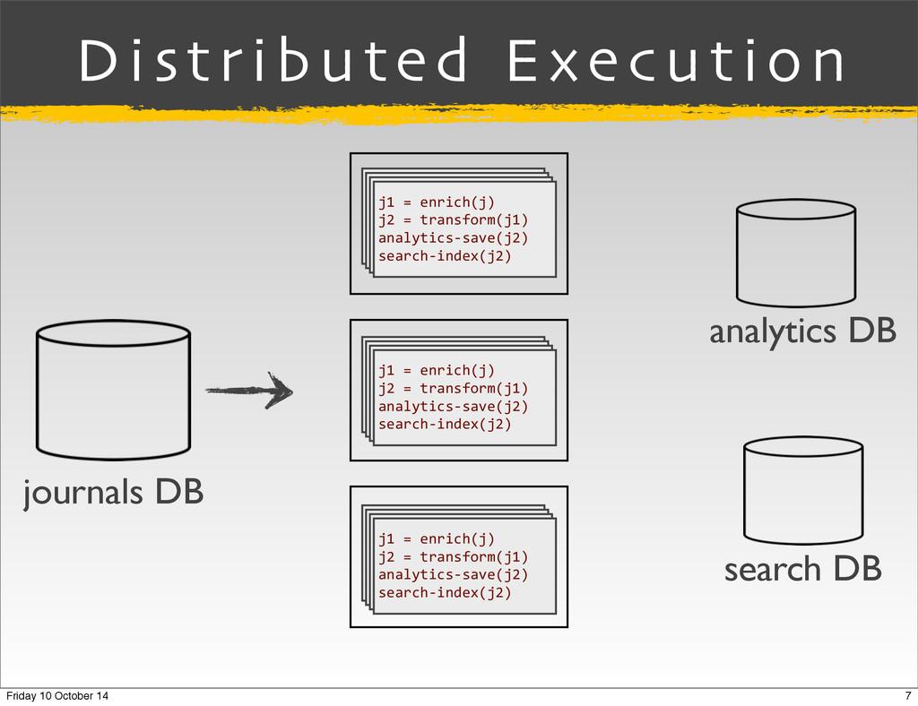 journals DB search DB analytics DB Distributed ...