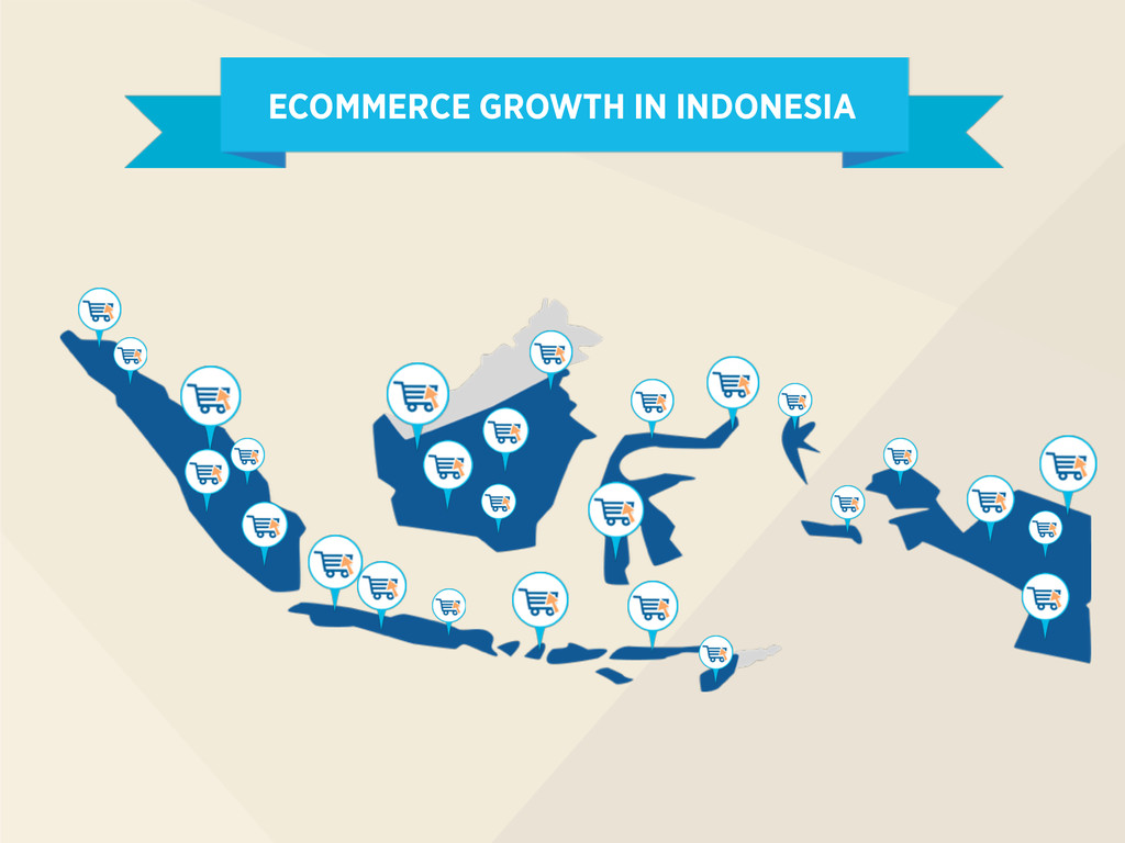 ECOMMERCE GROWTH IN INDONESIA