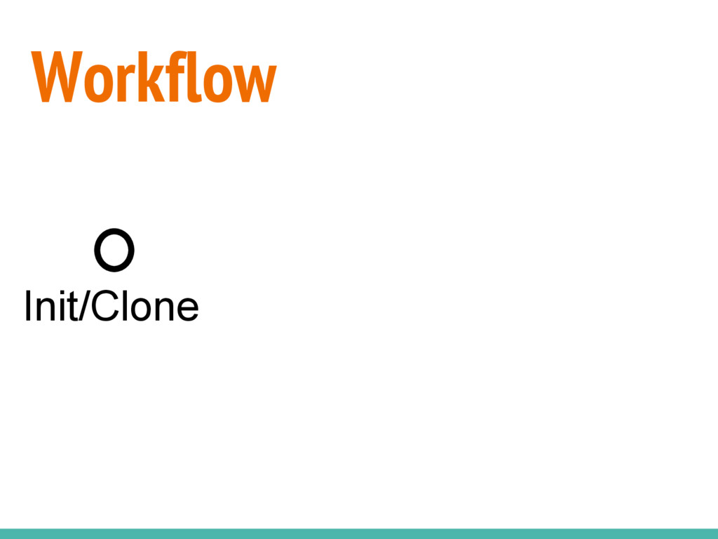 Workflow Init/Clone