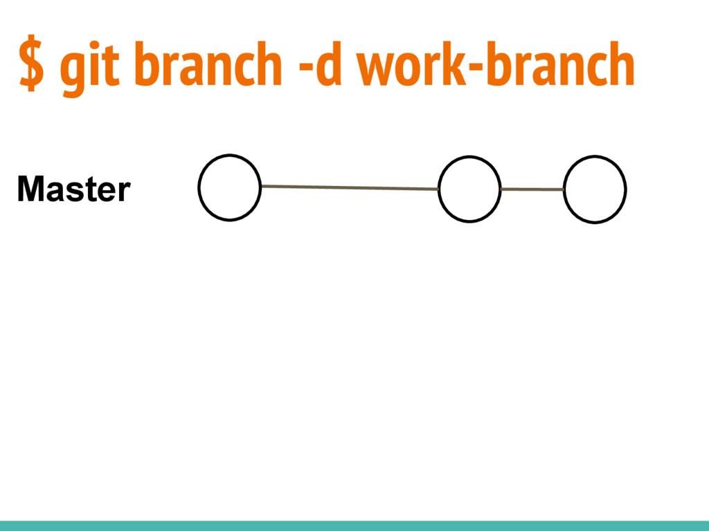 $ git branch -d work-branch Master