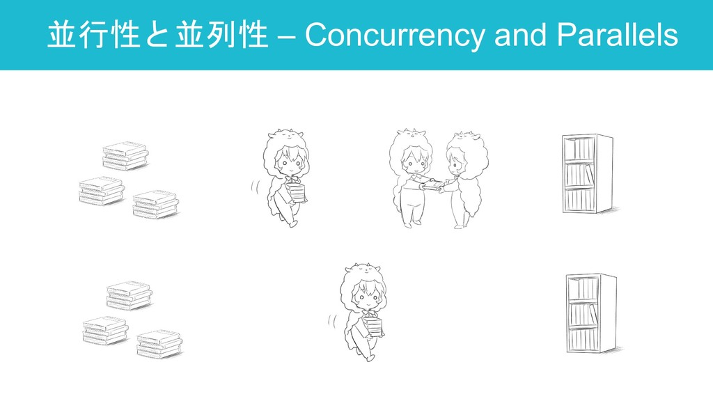 並行性と並列性 – Concurrency and Parallels 33