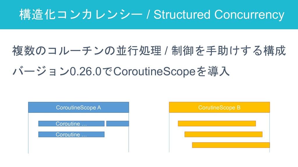 構造化コンカレンシー / Structured Concurrency 37 複数のコルーチン...