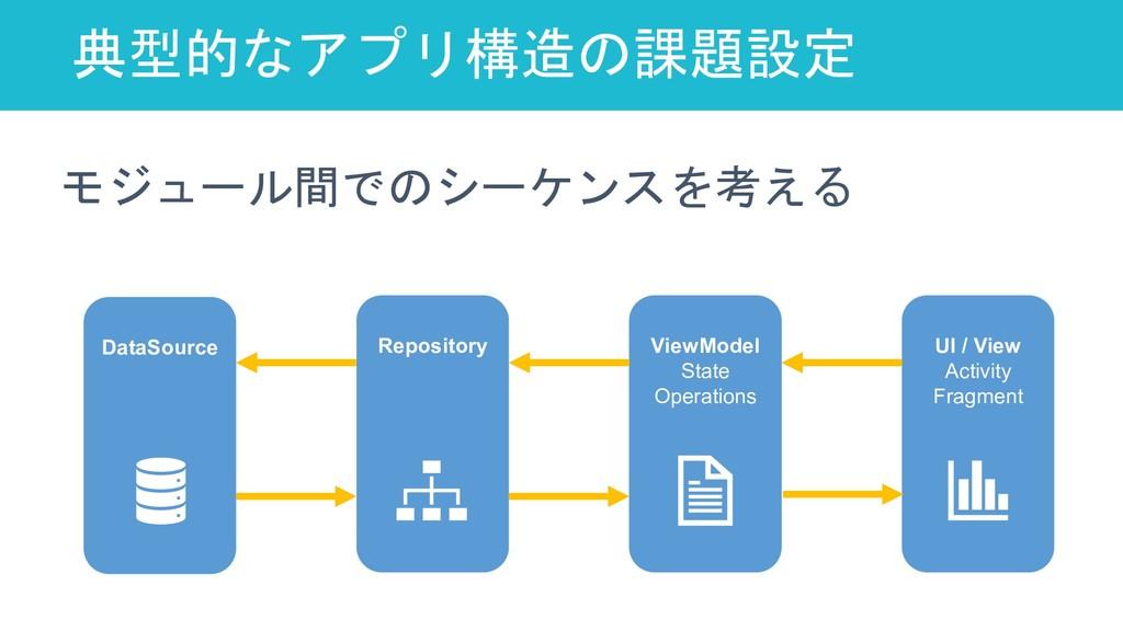 典型的なアプリ構造の課題設定 50 DataSource Repository ViewMod...