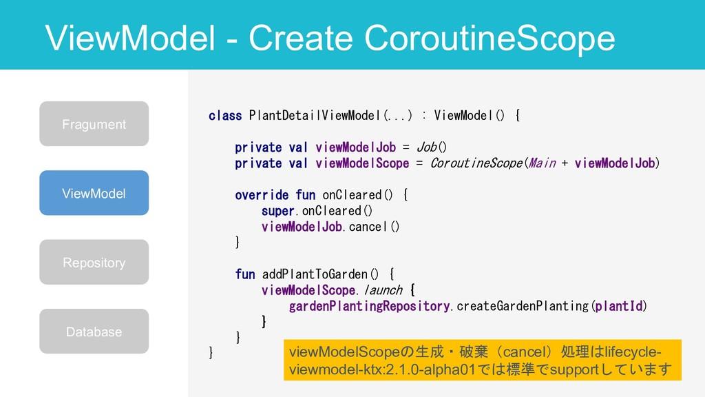 ViewModel - Create CoroutineScope 57 class Plan...