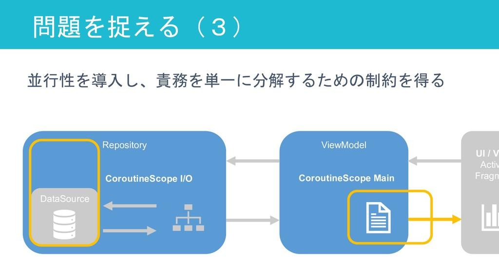 問題を捉える(3) 71 Repository ViewModel UI / V Activ ...