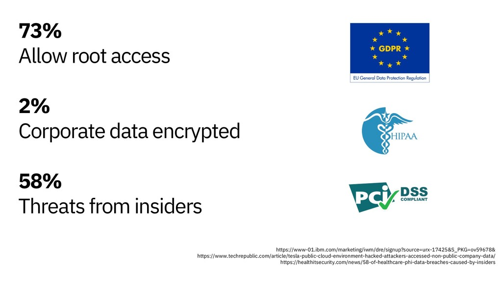 73% Allow root access 2% Corporate data encrypt...