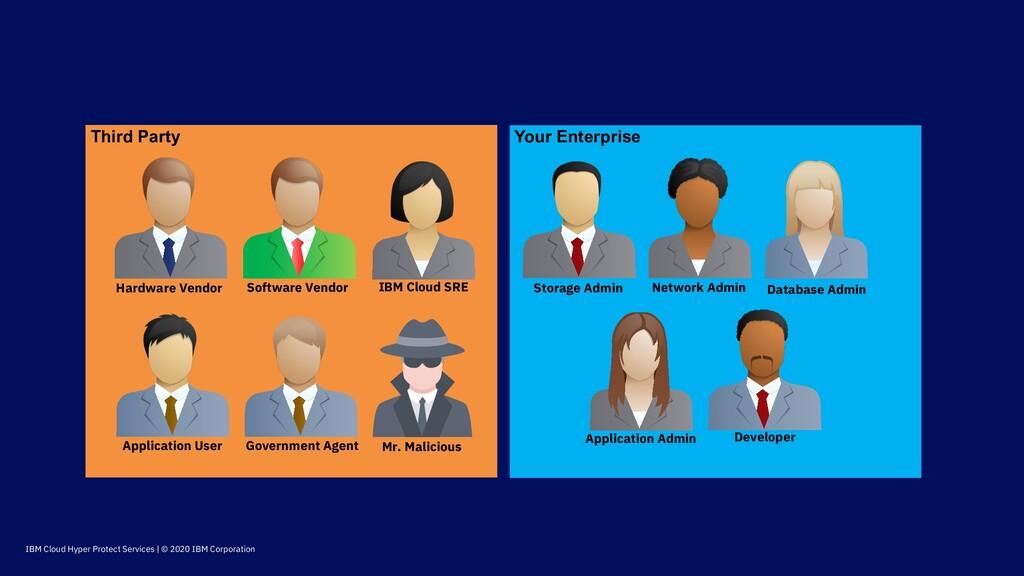 Your Enterprise Third Party Mr. Malicious IBM C...