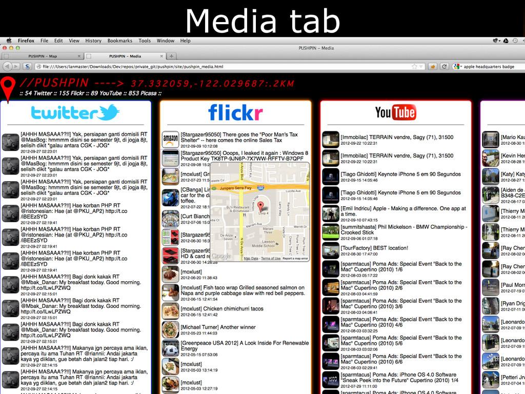 Media tab