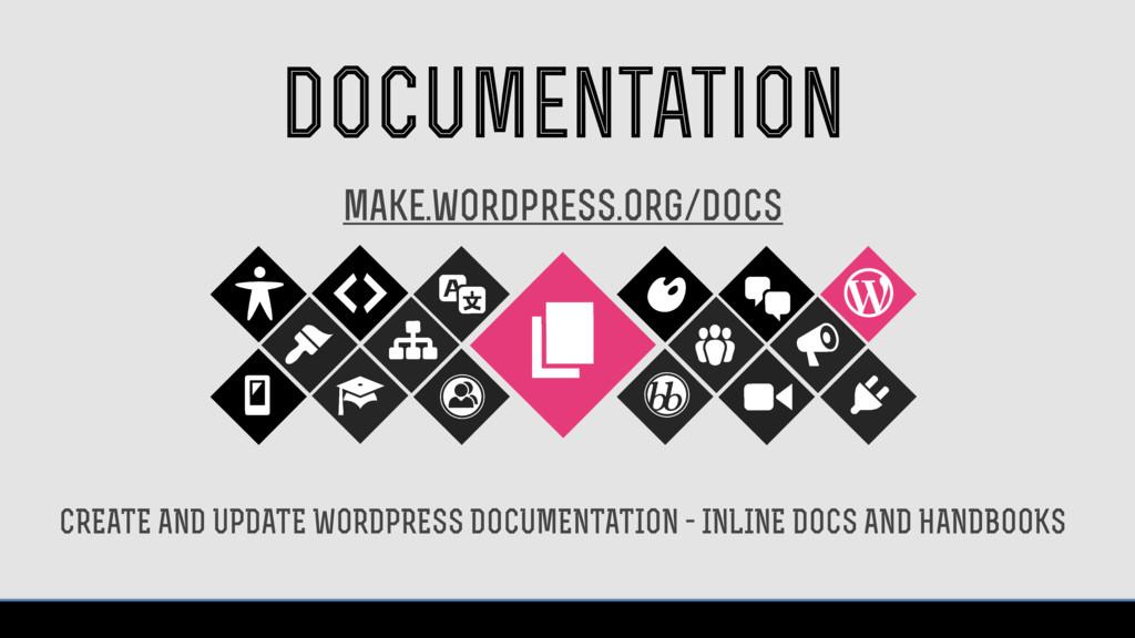 documentation CREATE AND UPDATE WORDPRESS DOCUM...