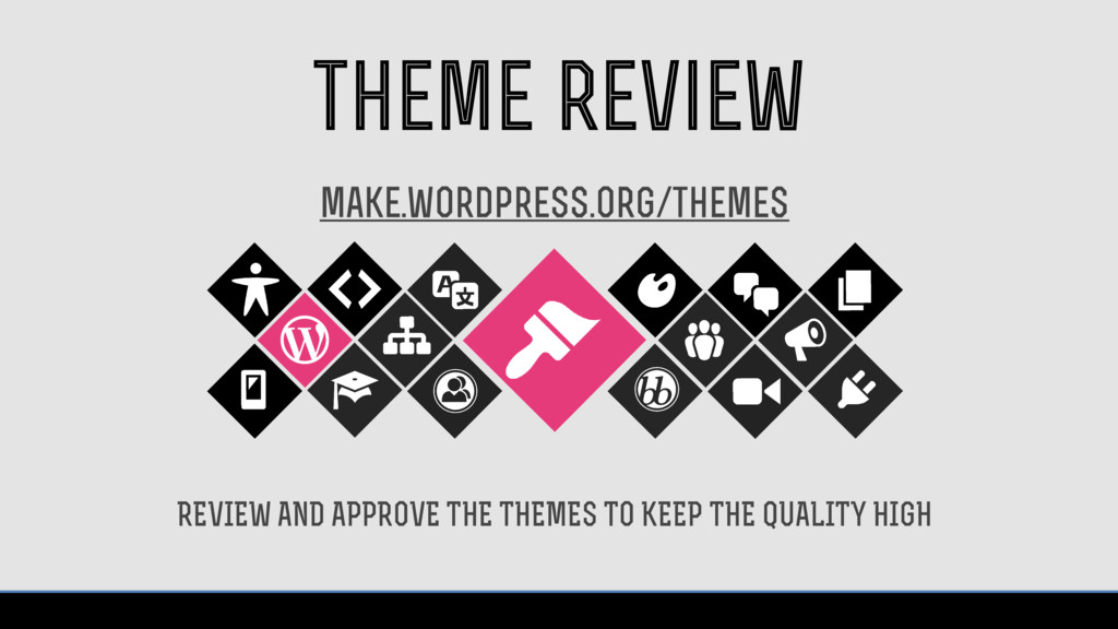 theme review REVIEW AND APPROVE THE THEMES TO K...