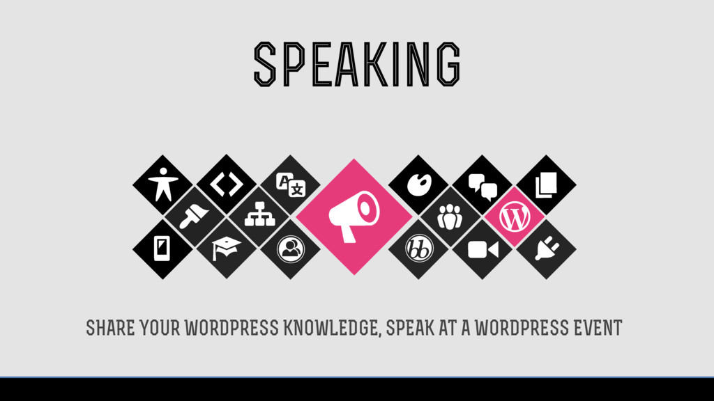 speaking SHARE YOUR WORDPRESS KNOWLEDGE, SPEAK ...