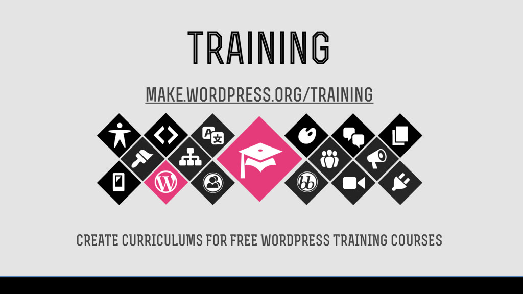 training CREATE CURRICULUMS FOR FREE WORDPRESS ...