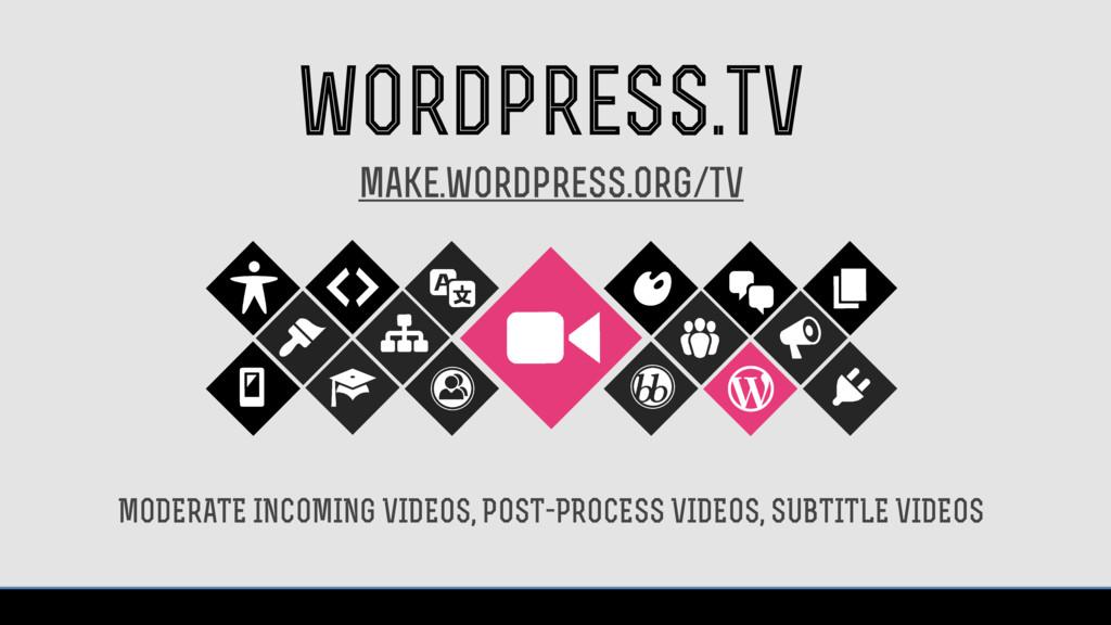 wordpress.tv MODERATE INCOMING VIDEOS, POST-PRO...