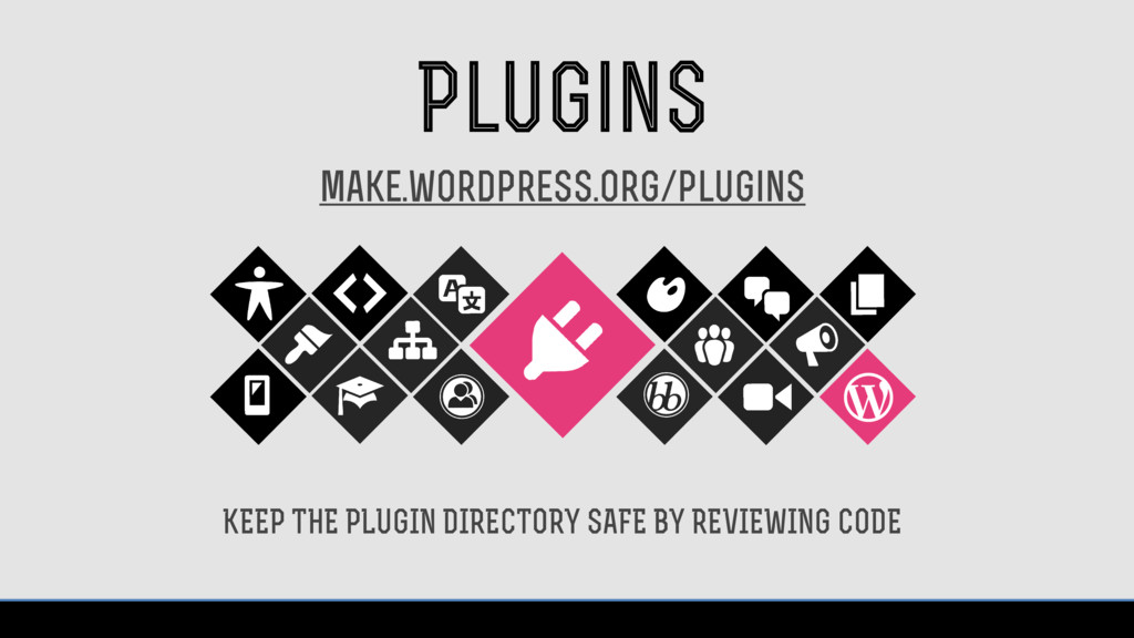 Plugins KEEP THE PLUGIN DIRECTORY SAFE BY REVIE...