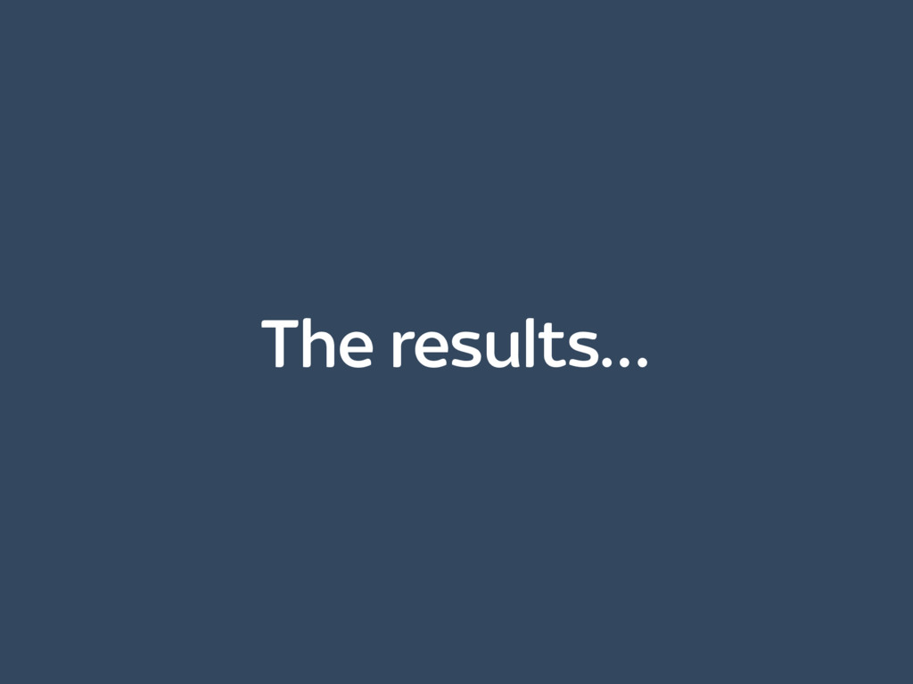 The results…