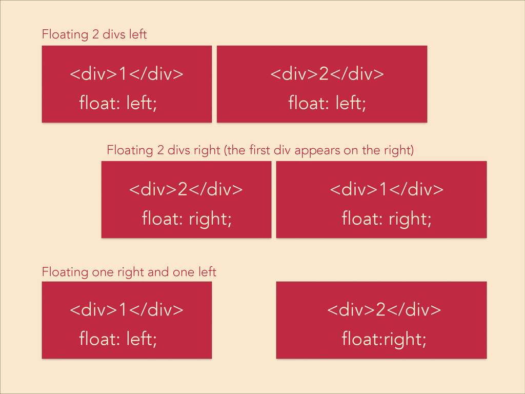 <div>1</div> <div>2</div> float: left; float: l...