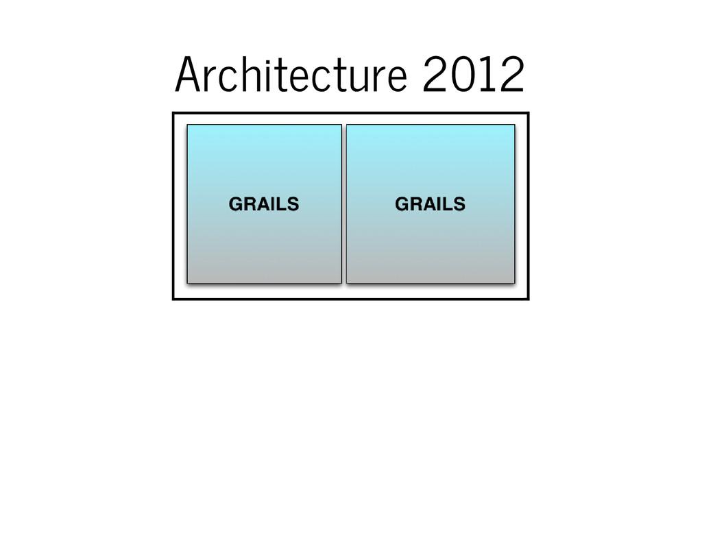 Architecture 2012