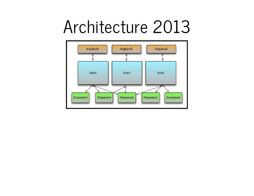 Architecture 2013