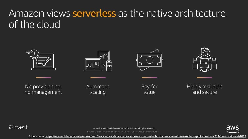 Slide source: https://www.slideshare.net/Amazon...