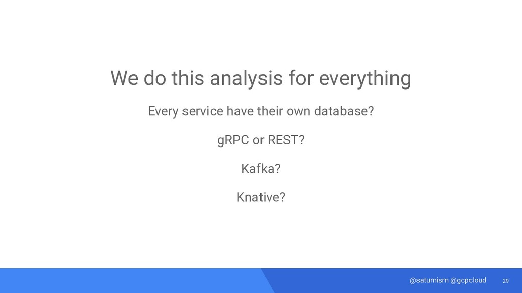 29 @saturnism @gcpcloud We do this analysis for...