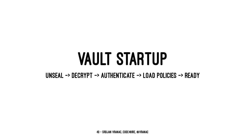 VAULT STARTUP UNSEAL -> DECRYPT -> AUTHENTICATE...