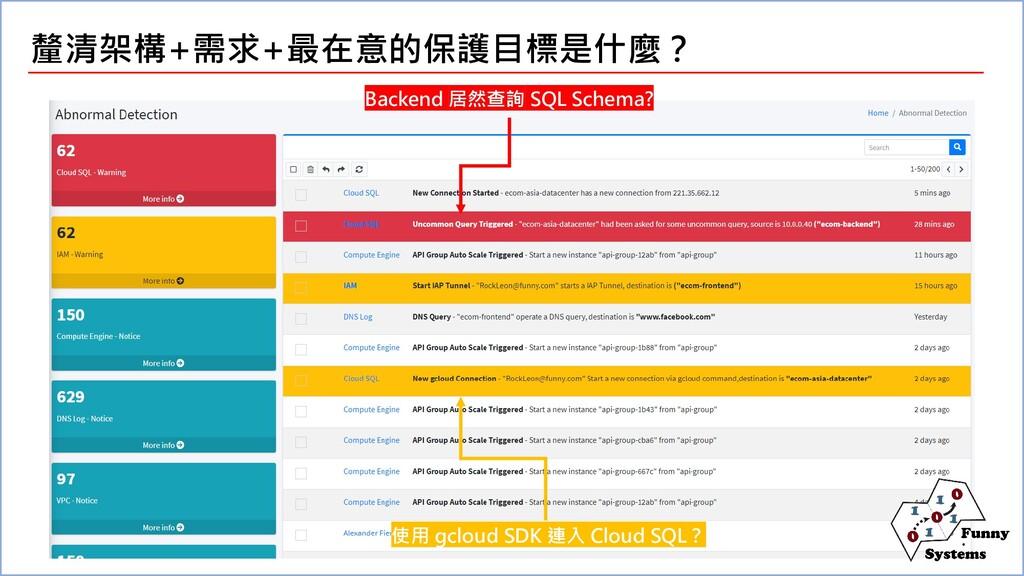 Backend 居然查詢 SQL Schema? 使用 gcloud SDK 連入 Cloud...