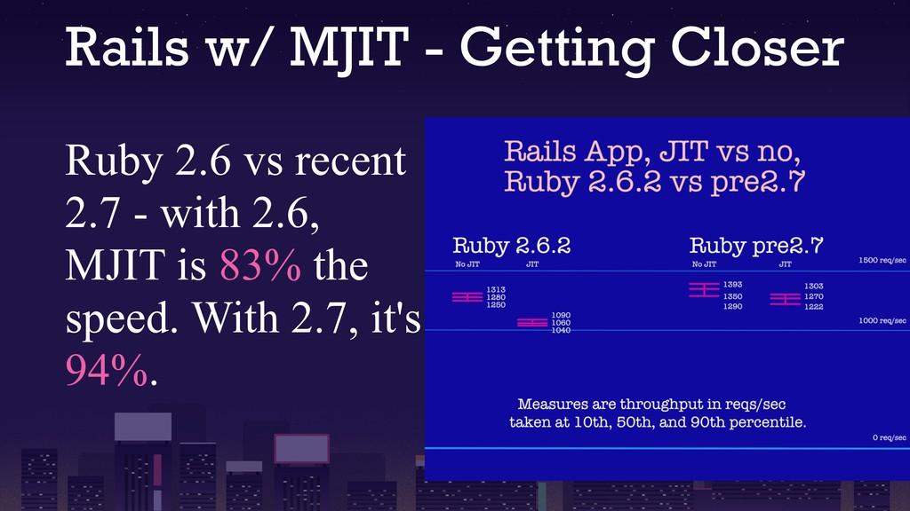 Rails w/ MJIT - Getting Closer Ruby 2.6 vs rece...