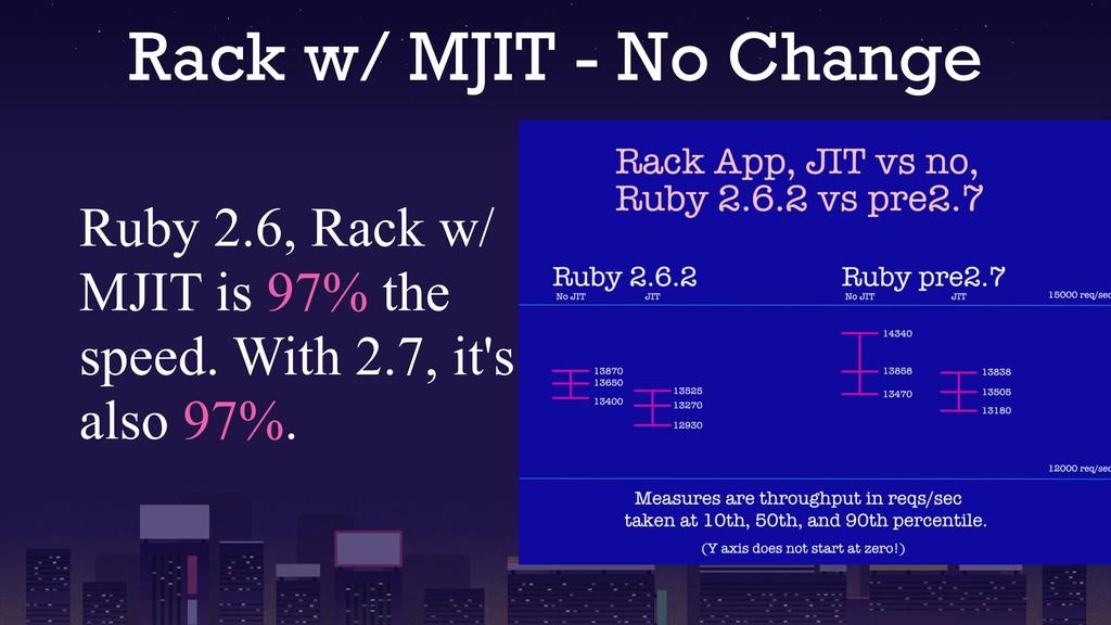 Rack w/ MJIT - No Change Ruby 2.6, Rack w/ MJIT...
