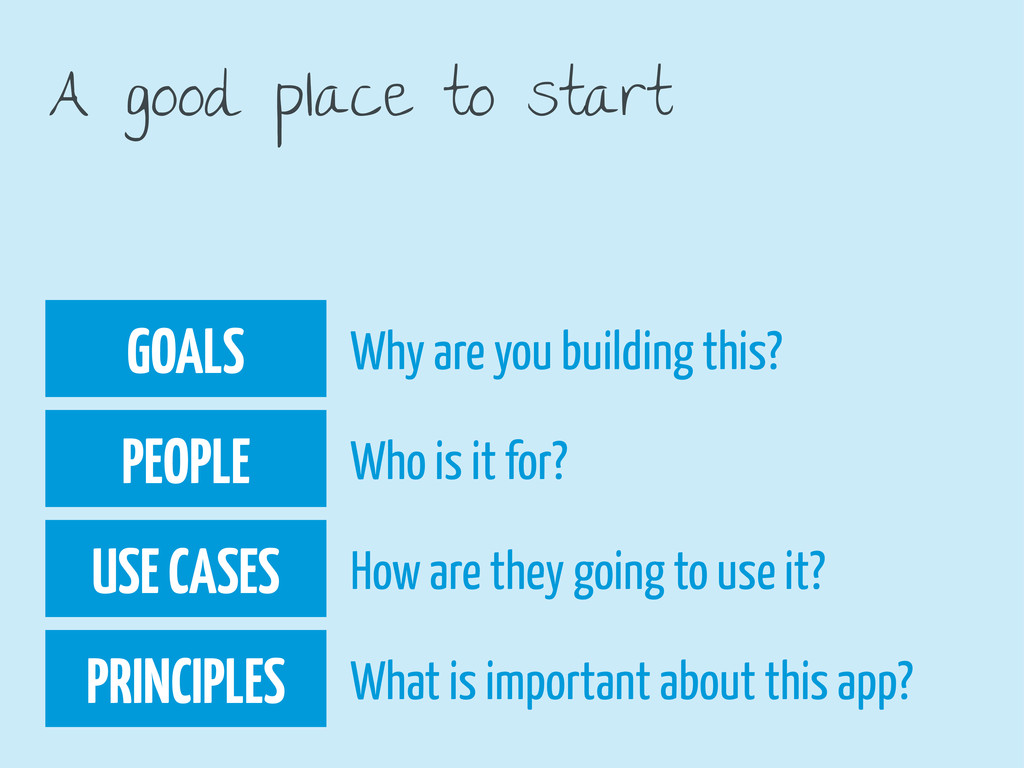 A good place to start GOALS Why are you buildin...